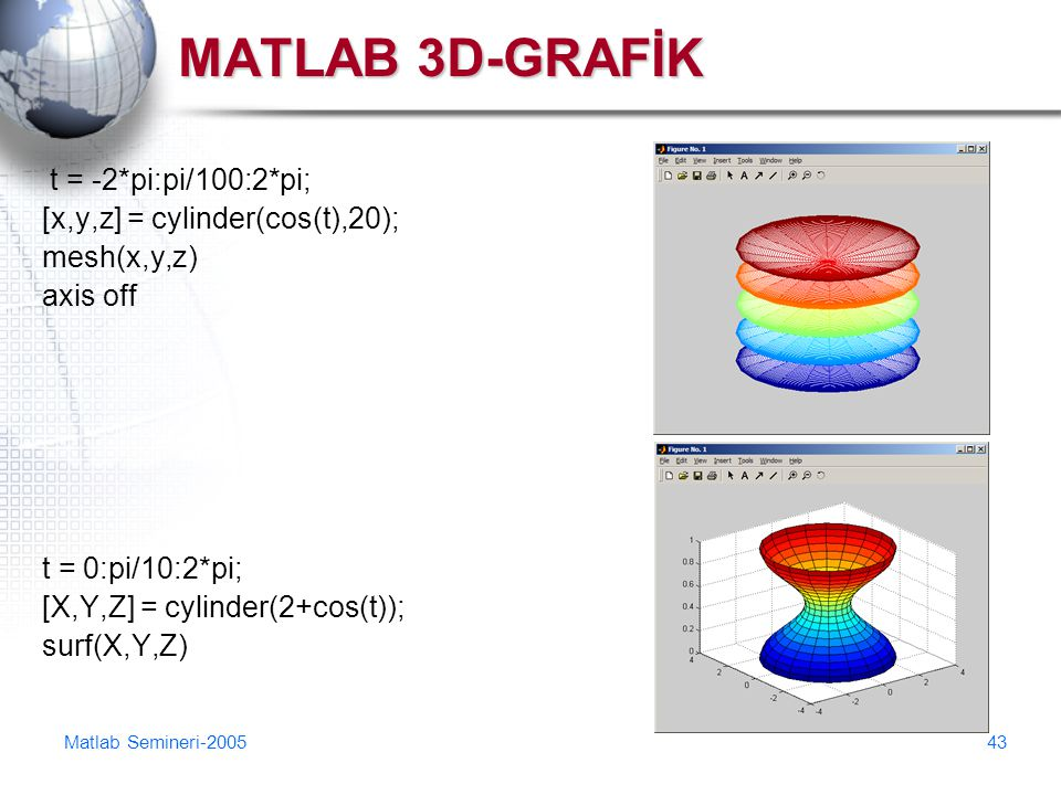 MATLAB 3D-GRAFİK t = -2*pi:pi/100:2*pi; [x,y,z] = cylinder(cos(t),20);